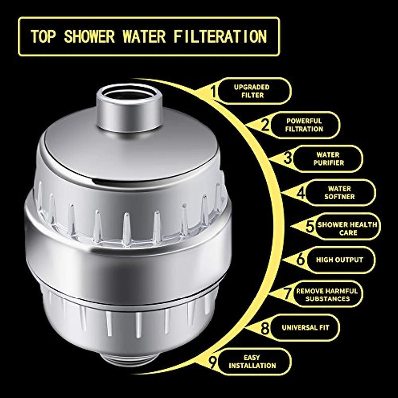 Shower Filter with 2 Cartridges Replacement for Showerhead and Handheld, Bath Shower Water Filter Hard Water Softner Purifier to Remove Fluoride Chlorine, Heavy Metals and Sulfur Odor Chrome
