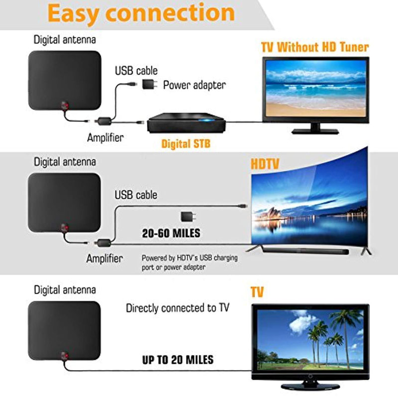 [Newest 2018] Amplified HD Digital TV Antenna Long 85 Miles Range – Support 4K 1080p & All Older TV's Indoor Powerful HDTV Amplifier Signal Booster - 18ft Coax Cable/Power Adapter
