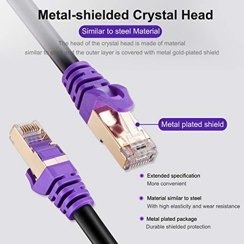 Outdoor Cat 7 Ethernet Cable 100 ft,JewMod 26AWG Heavy-Duty Cat7 Networking Cord Patch Cable RJ45 Network Cable Cord 10Gbps 600MHz LAN Wire Cable STP Waterproof Direct Burial Ethernet Cable