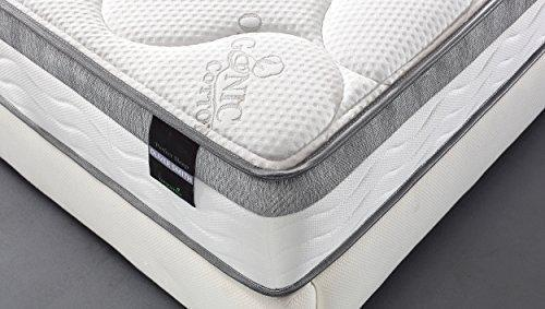 Oliver Smith furMattress_Chiland_10_Full 219 Mattress,