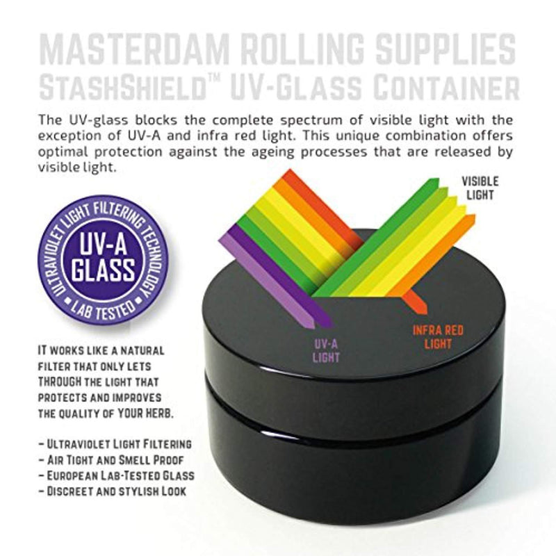 Masterdam Jars 200ml StashShield Ultraviolet Glass Jar - Smell-Proof Ultraviolet Storage Refillable Stash Jar Container Low Profile Wide-Mouth