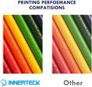 INNERTECK Replacement for Canon 251 CLI-251XL (4 Yellow, 4 Cyan, 4 Magenta, 12 Packs) Compatible with Canon MX922 Ink Cartridges Color Work with Canon PIXMA MX922 MG5520 MG7520 MG5420 MG7120 Printer
