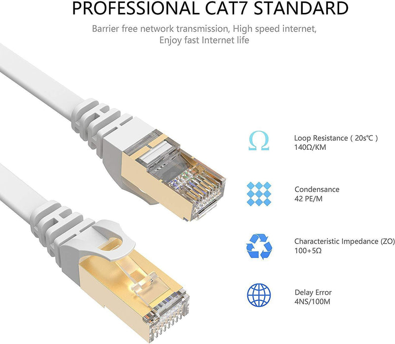 Cat7 Ethernet Patch Cable 50 ft White, Lovicool Ultra Fast 10 Gigabit Triple Shielded Ethernet Networking Wire Ethernet Cords with Gold Plated Head RJ45 Connector 15M
