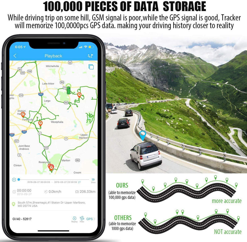 4G GPS Tracker for Vehicles, Toptellite Car GPS Tracking Device Support WiFi Hotspot/Remote Oil & Power Cut-Off Precise Locator Positioning&Monitoring for Fleet Management/Spouses/Assets + SOS Alarm