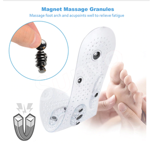 Magnetic Reflex Insoles
