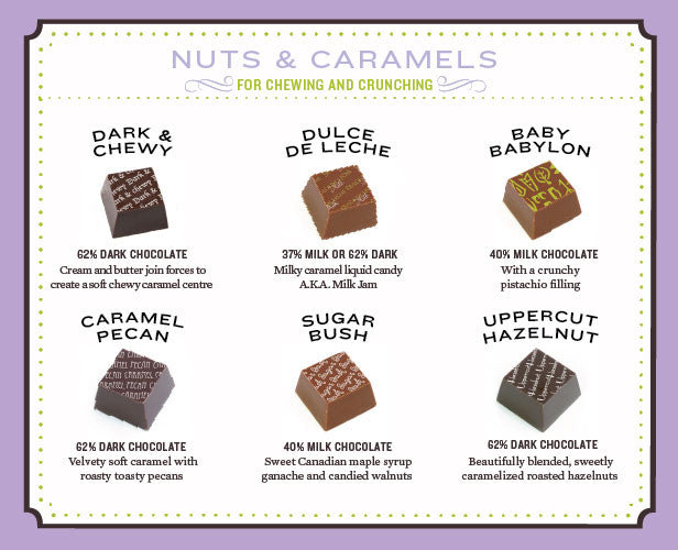Nuts & Caramels Chocolate Truffle Collection