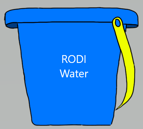 5 Gallons RODI (Includes Bucket)