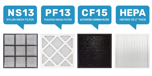 Air Scrubber Filters XPOWER X-2830