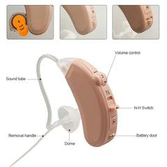 Small Portable Behind The Ear Sound Amplifier Digital Adjustable Hearing Aid Ear Care for Elderly-OXYGENSOLVE