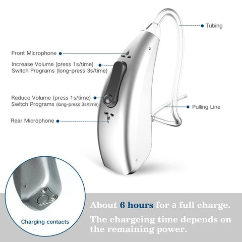 A Pair Rechargeable Digital Hearing Aids Bluetooth Mini OE Ear Sound Amplifier-OXYGENSOLVE