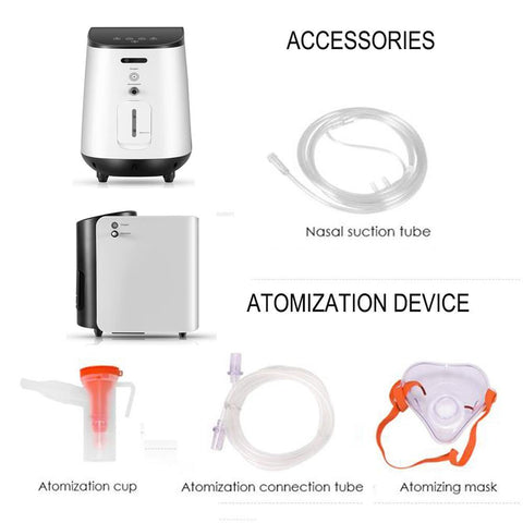 Accessories For YW Series Oxygen Concentrator-OXYGENSOLVE