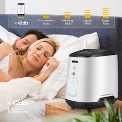 1-7L/min Adjustable Home Oxygen Concentrator 105W-OXYGENSOLVE
