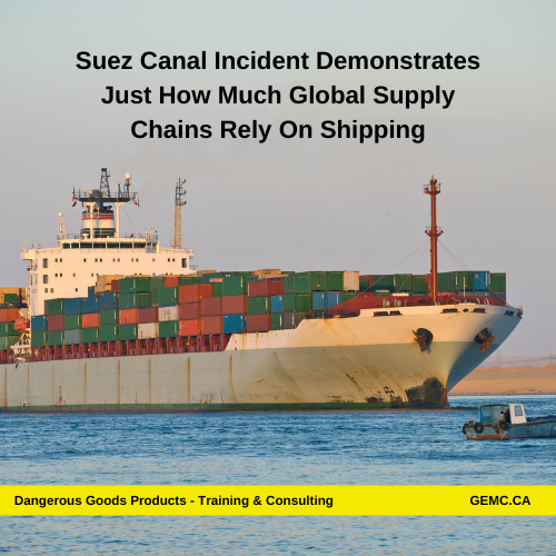 Suez Canal Incident Demonstrates Just How Much Global Supply Chains Rely On Shipping