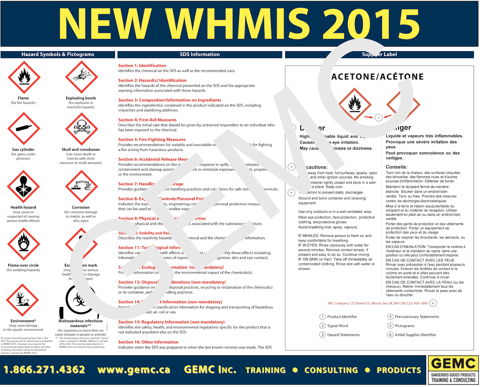 WHMIS 24x30 poster. Includes Hazard pictograms, SDS information and sample Supplier label