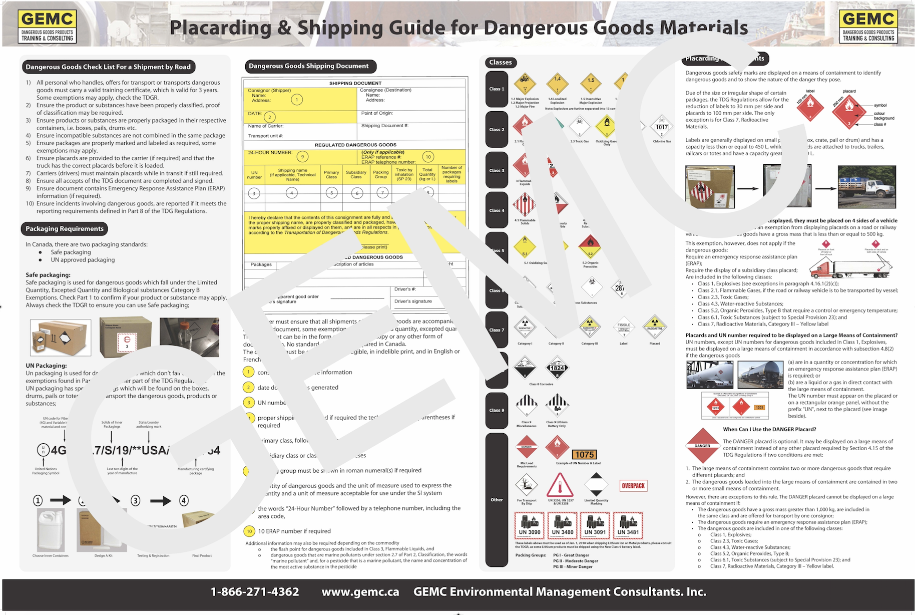 TDG wall poster size 24x30 includes Checklist, Packaging, Shipping Document example and Classification list
