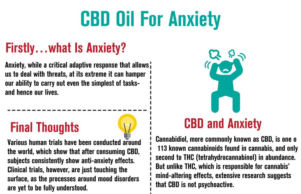 Using CBD to manage anxiety caused by cannabis
