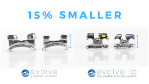 Evolve Low Profile Brackets - Case Kits