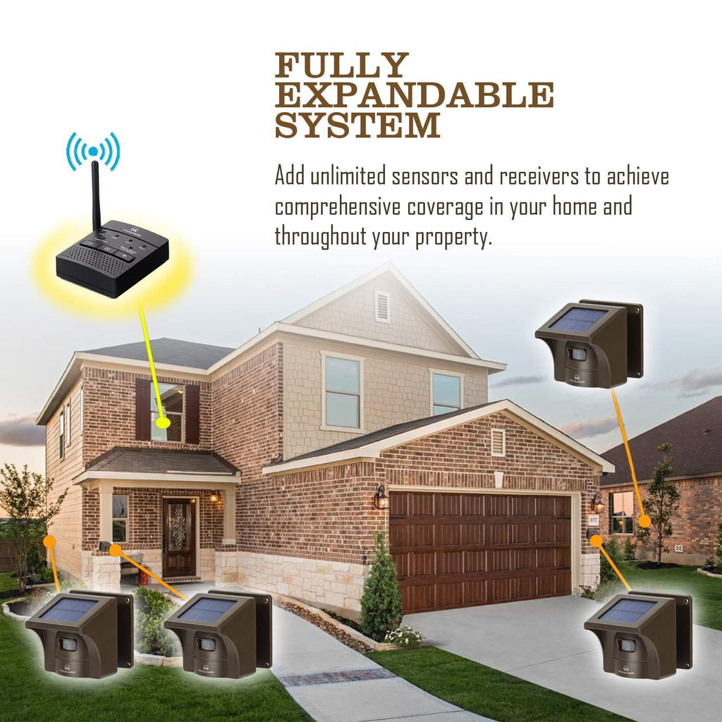 eMACROS 1/2 mile Solar driveway alert system, no need to replace battery Solar Driveway Alarm eMACROS MC004-1002