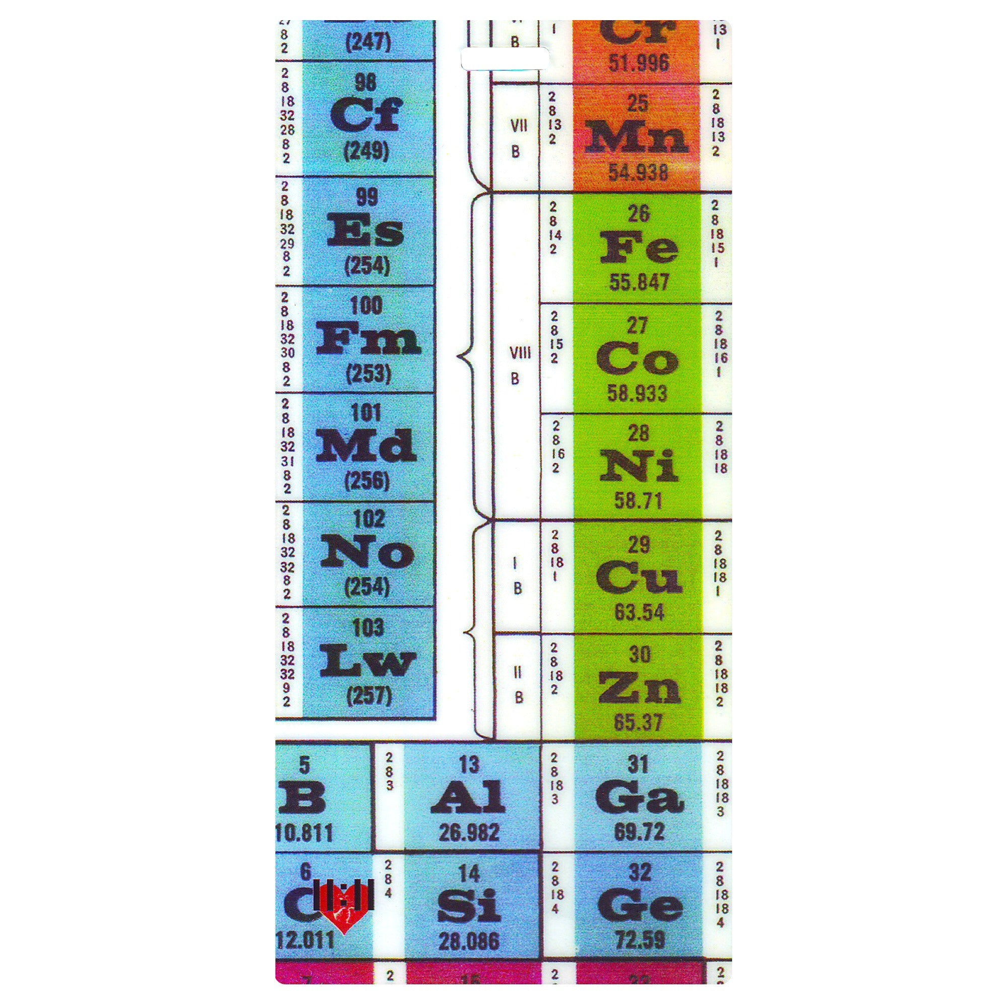 Periodic Table Luggage Bag Tag Set - 2 pc, Large by 11:11 Enterprises