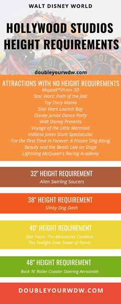 s Complete Ride List - Double Your WDW - Hollywood Studio