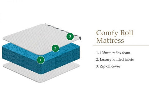 Comfy Roll Mattress