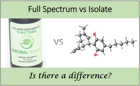 Full Spectrum CBD vs Isolate CBD