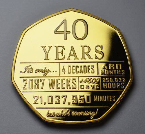 40th Birthday 'But Who's Counting' - 24ct Gold