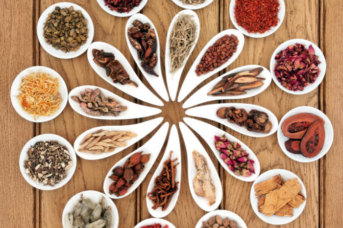 What Is Traditional Chinese Medicine (TCM) ?