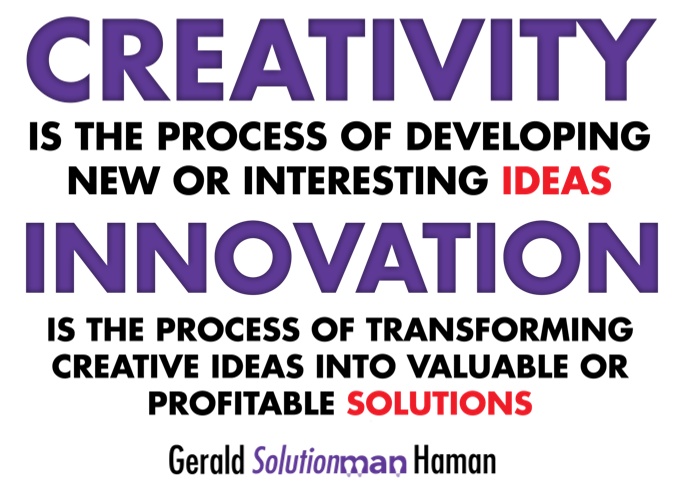 Solutionman Defines Creativity and Innovation