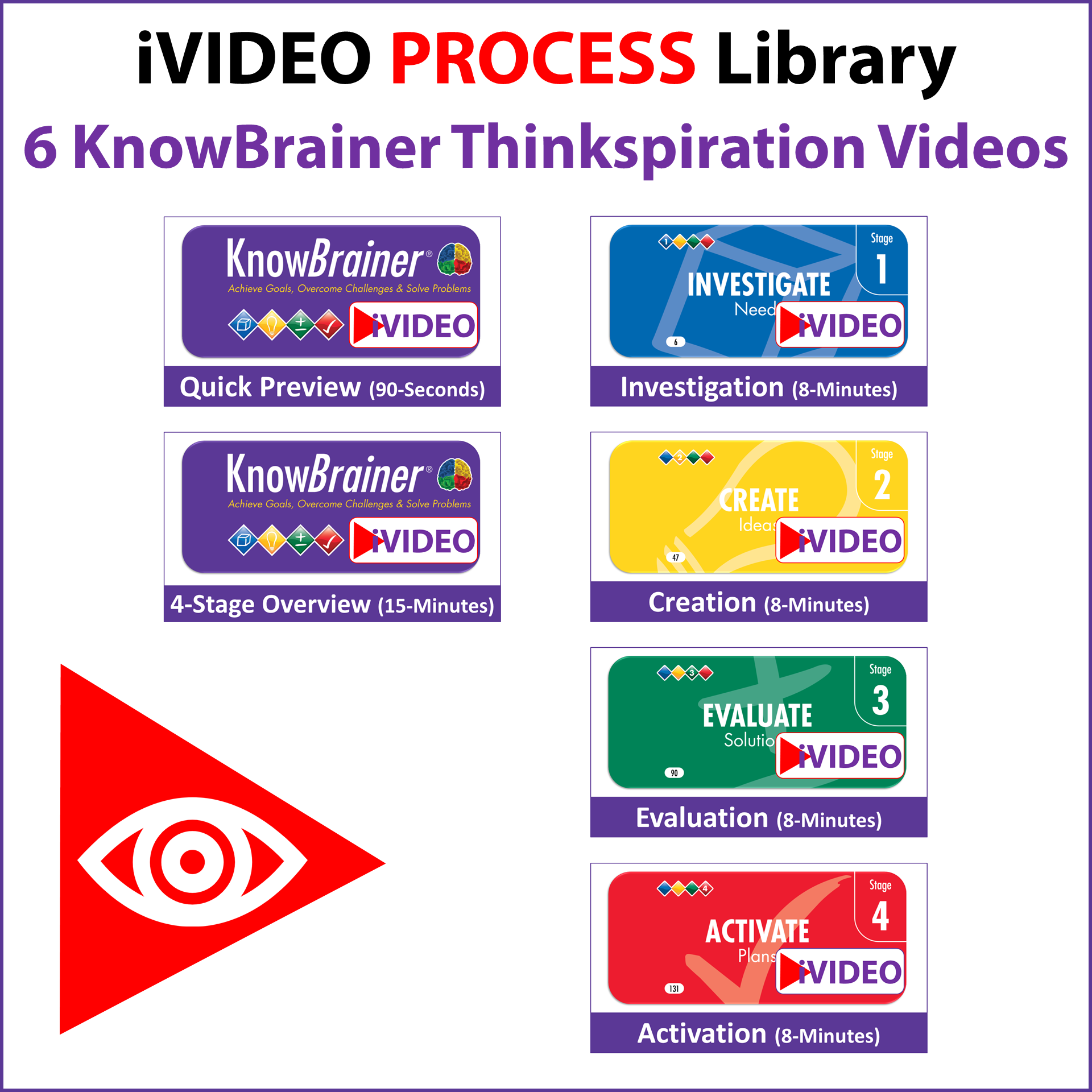 iVIDEO PROCESS Library KnowBrainer Thinkspiration Videos
