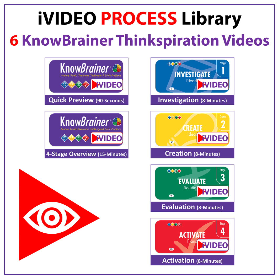 iVIDEOS™ KnowBrainer PROCESS Library of 6 MP4 Videos (Digital HD Download) - SOLUTIONSpeopleSTORE