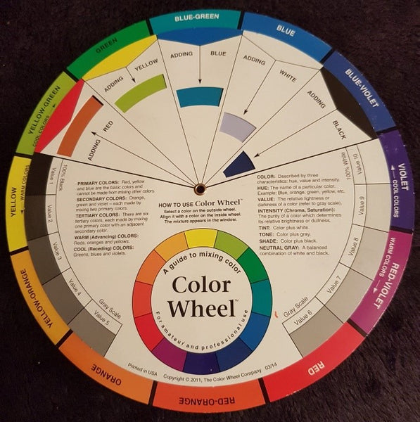 Exploring the Colour Wheel