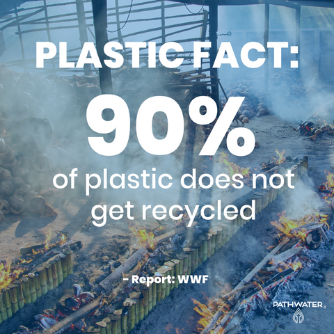 90% of plastic does not get recycled