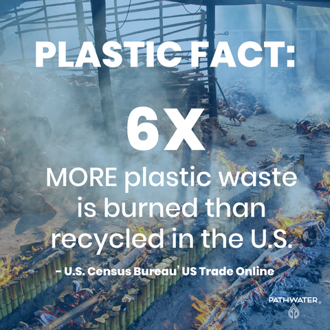 In the U.S., plastic is burned 6X more than it is recycled! | PATHWATER
