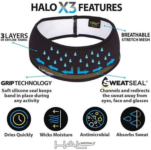 Halo X3 Features