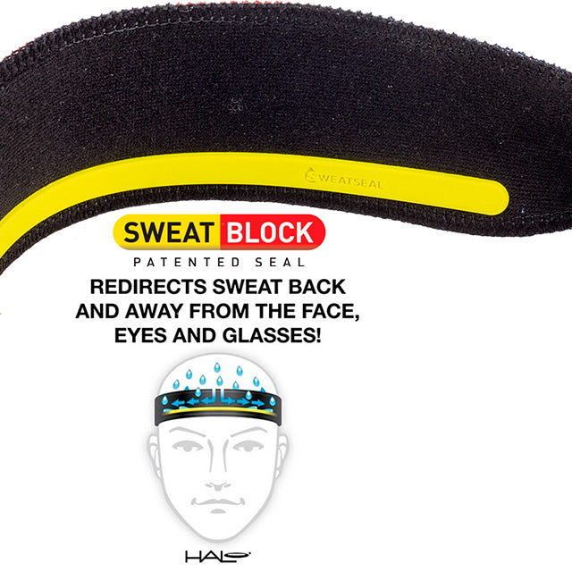 Sweat Block technology