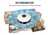 ExtremeVision 360° Panoramic High-Tech Security CCTV