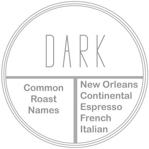 common names for dark roast coffee beans