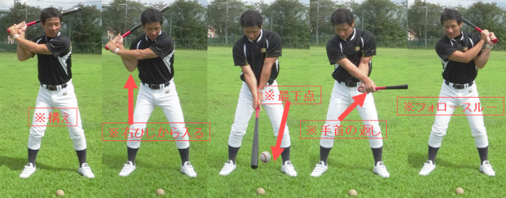 How to hit a low ball