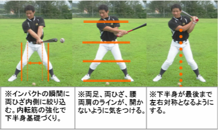C-shaped tea batting ②