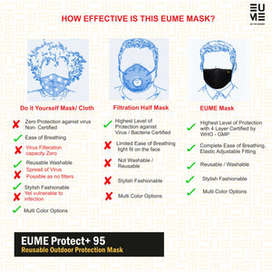Protect +95 Pink Face Mask by EUME
