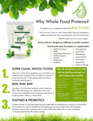 WHY WHOLE FOOD PROTEINS?