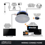 Lithe Audio Bluetooth Active Ceiling Speaker and Passive Speaker IP44 kit