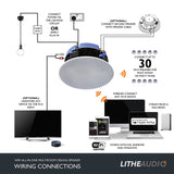 Lithe Audio WiFi Multi-room Ceiling Speaker kit (Master and Slave)