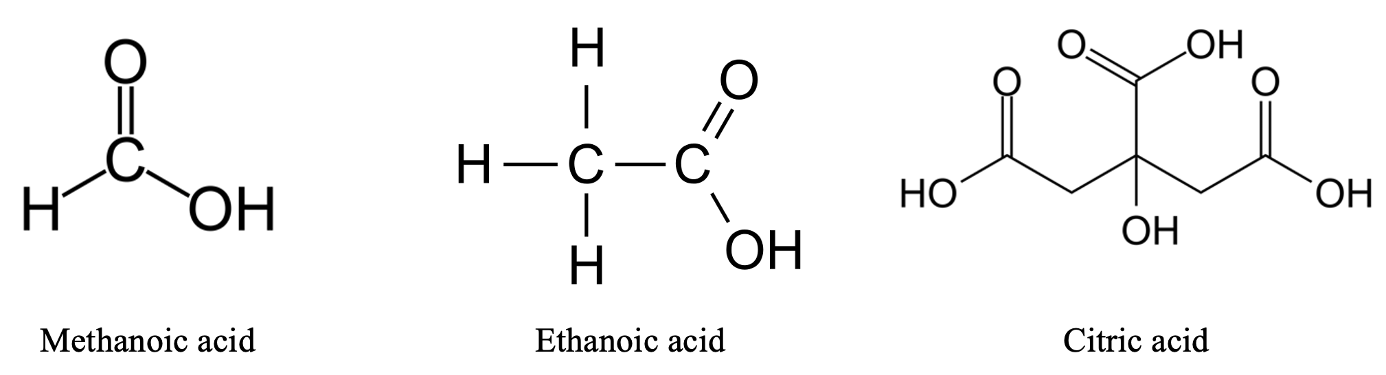 Examples of organic acids