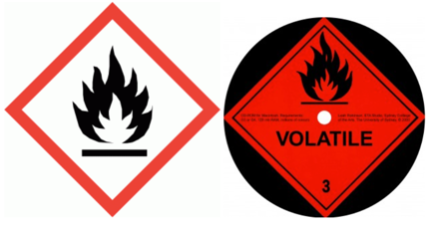 GHS Hazard Symbol for Flammability