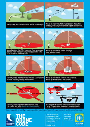 Drone Code 2019 guidance images