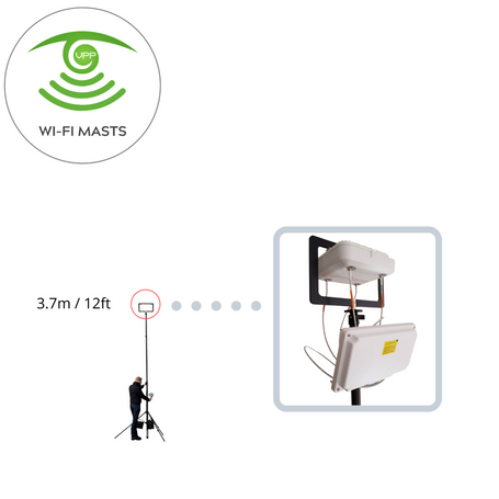 Rigid and stable 4m 12ft Wi-Fi wireless site survey mast for office ceilings, reception areas, schools and colleges, made by Vantage Point Products in the UK