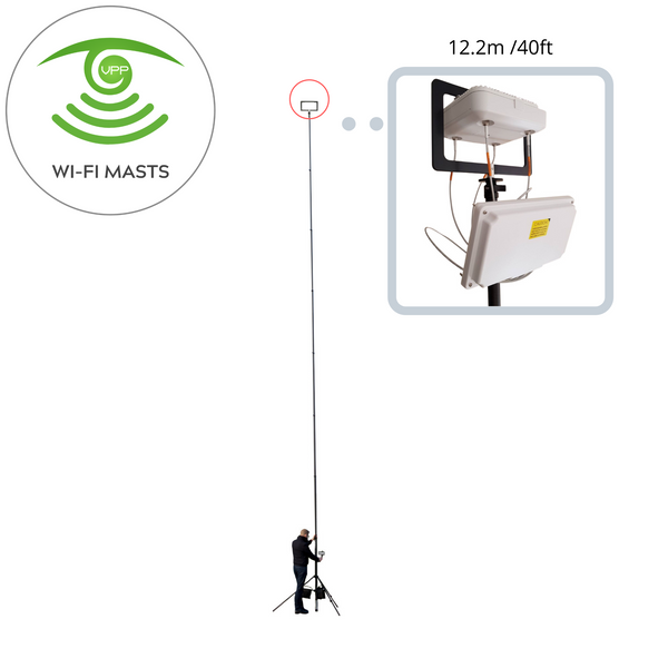 40ft 12 meter Tall Wi-Fi APoS survey mast tripod for high warehouse ceilings, distribution Wireless Site Surveys made by Vantage Point Products