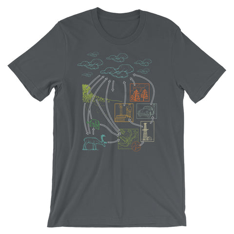 Carbon Cycle Tshirt Graphic Science tee shirt Short-Sleeve Unisex T-Shirt